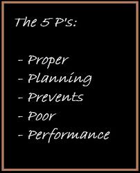 CA toppers success strategy