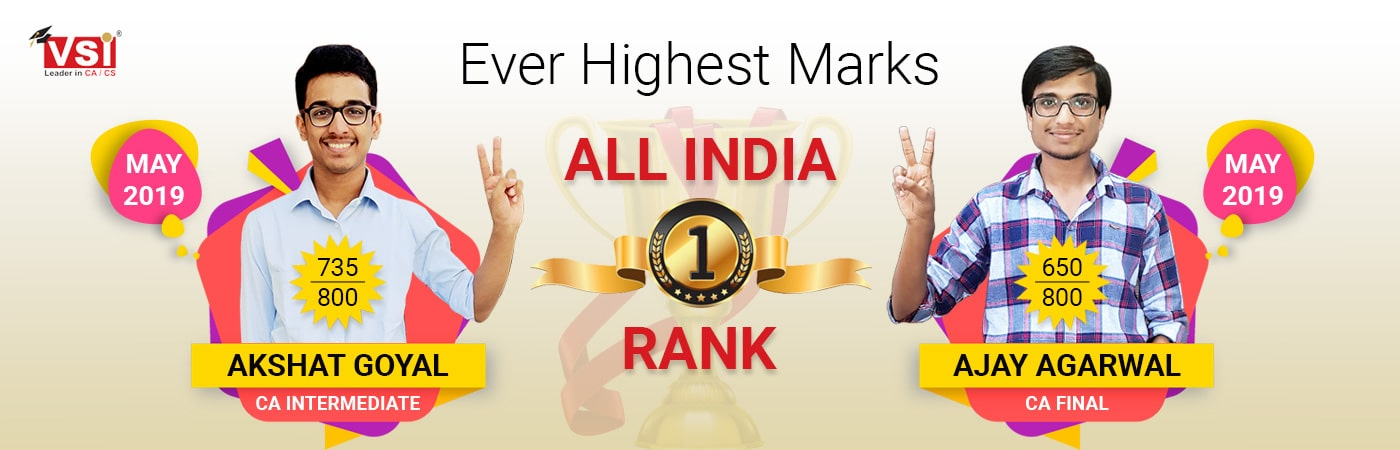 Ever Highest Marks Akshat Goyal and Ajay Agarwal