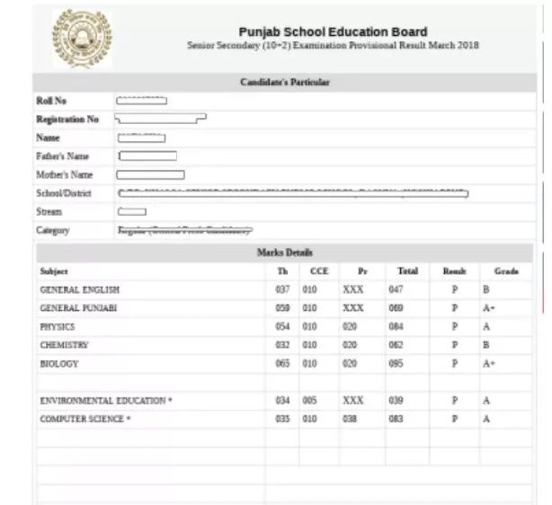 PSEB 12th Result 2020 Marksheet